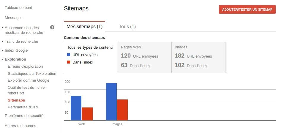 Référencement search console ajouter un sitemap